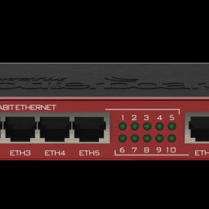 Router MikroTik  GigE
