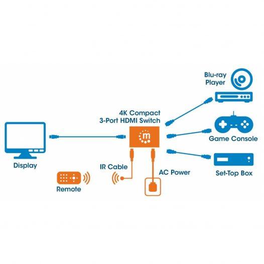 Switch HDMI de 3 Puertos 4K compacto Manhattan